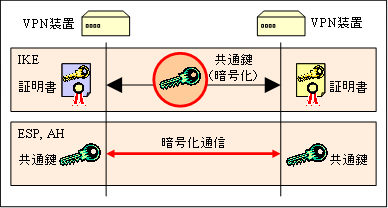 https://www.ipa.go.jp/security/pki/images/image081.png