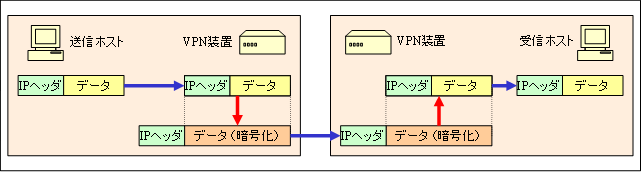 https://www.ipa.go.jp/security/pki/images/image083.png
