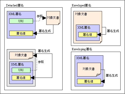 https://www.ipa.go.jp/security/pki/images/image088.png