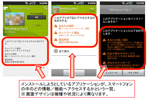 http://www.ipa.go.jp/security/txt/2013/images/1303fig6.png